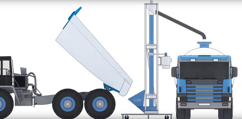 camion descargando a granel elevador elevando materiales a granel