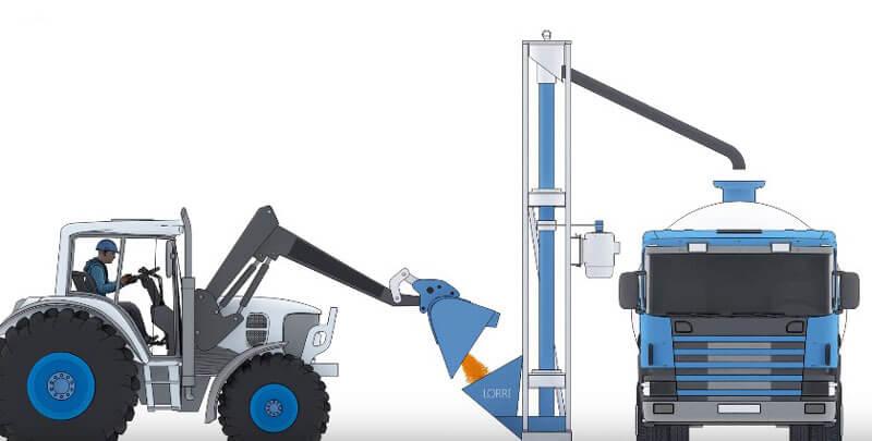 elevador de cangilones elevando materiales a granel