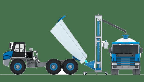 Carga de camiones cisterna Lorri